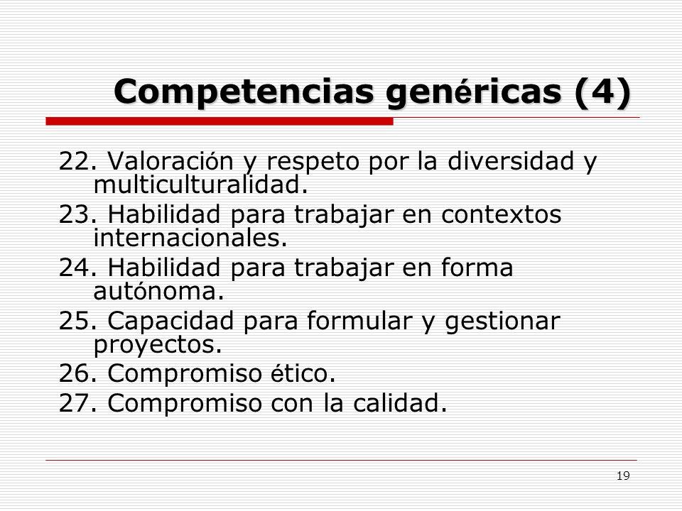 Competencias genéricas (4)