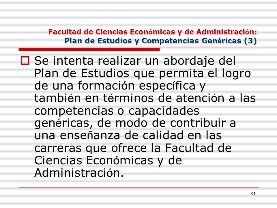 Facultad de Ciencias Económicas y de Administración: Plan de Estudios y Competencias Genéricas (3)
