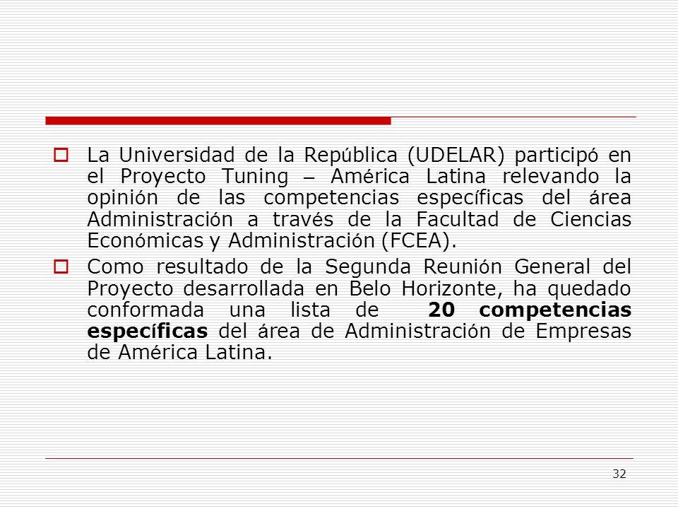 La Universidad de la República (UDELAR) participó en el Proyecto Tuning – América Latina relevando la opinión de las competencias específicas del área Administración a través de la Facultad de Ciencias Económicas y Administración (FCEA).
