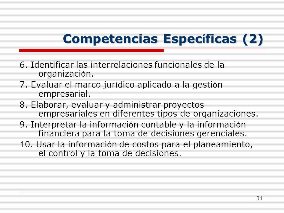 Competencias Específicas (2)