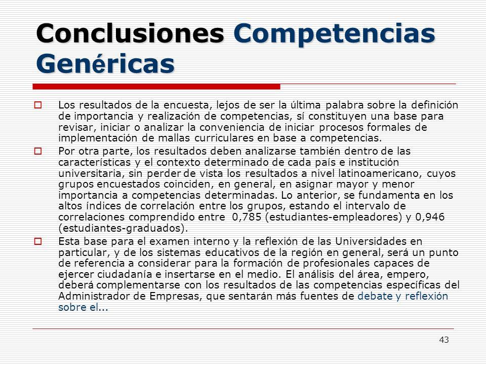 Conclusiones Competencias Genéricas