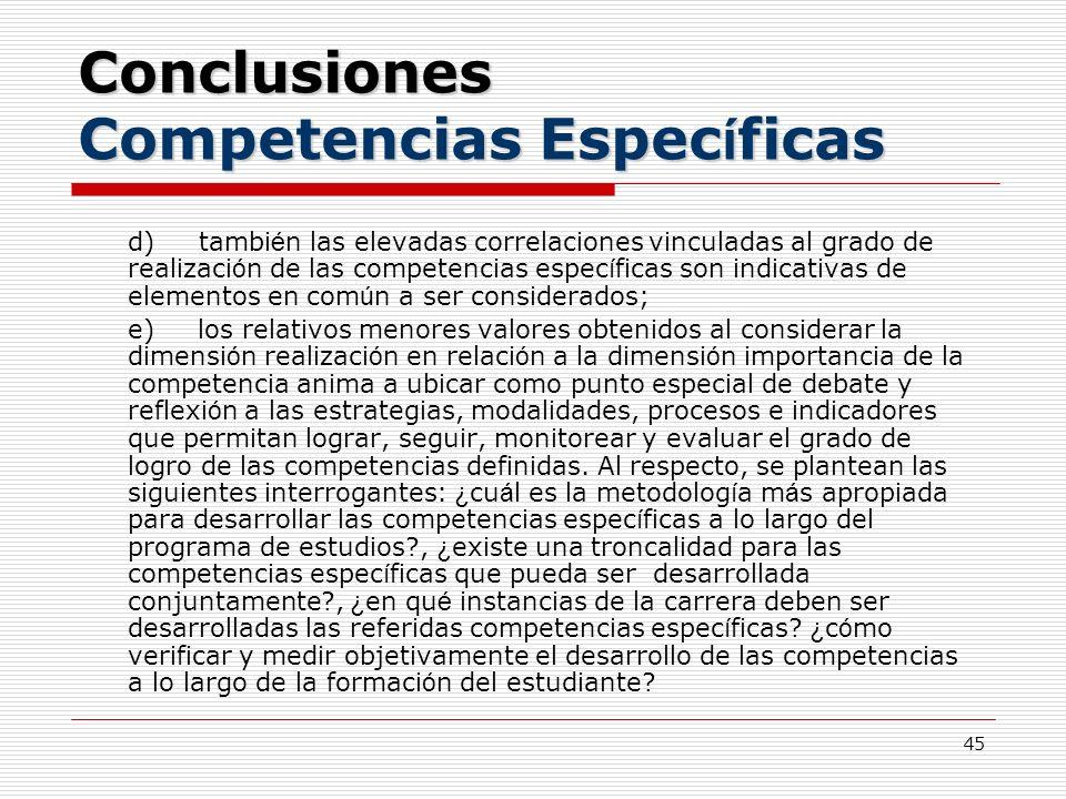 Conclusiones Competencias Específicas