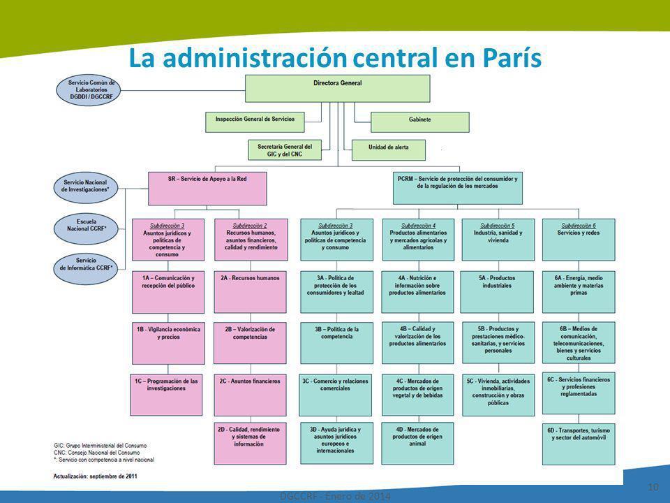 La administración central en París