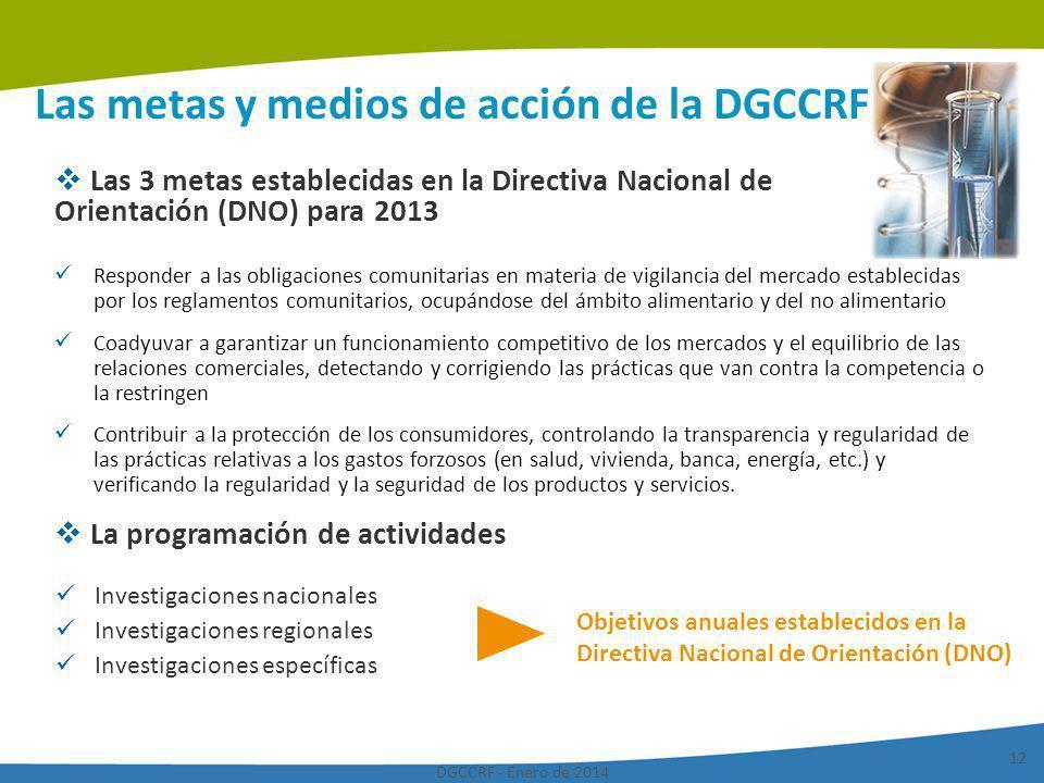 Las metas y medios de acción de la DGCCRF