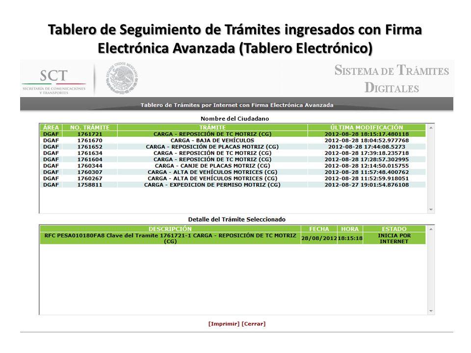 Tablero de Seguimiento de Trámites ingresados con Firma Electrónica Avanzada (Tablero Electrónico)