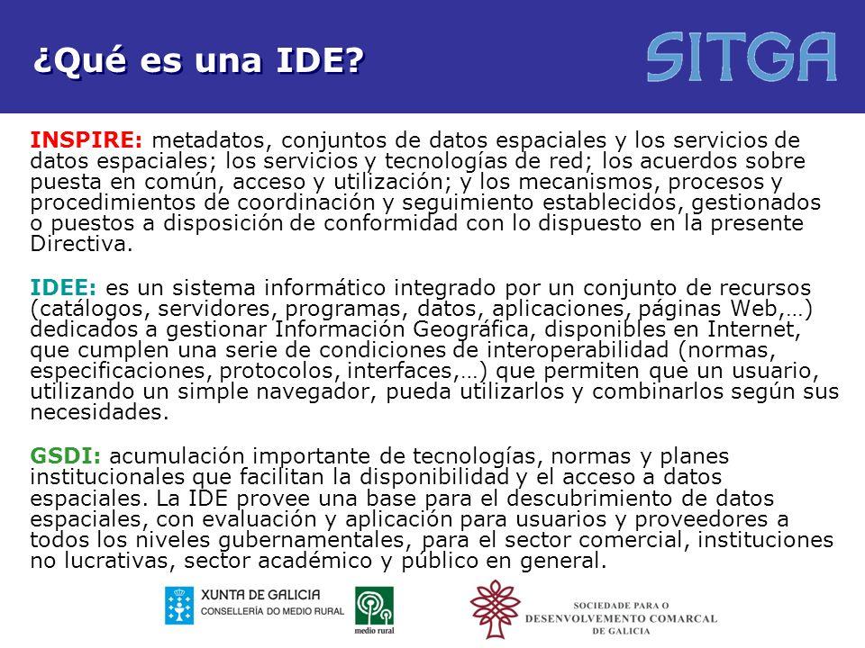 ¿Qué es una IDE