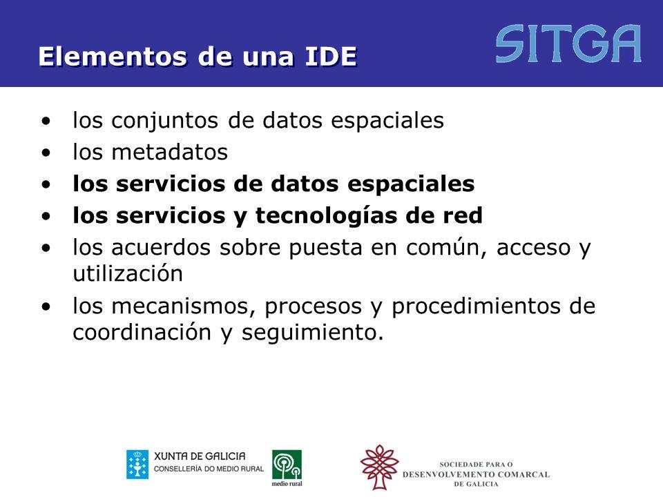 Elementos de una IDE los conjuntos de datos espaciales los metadatos
