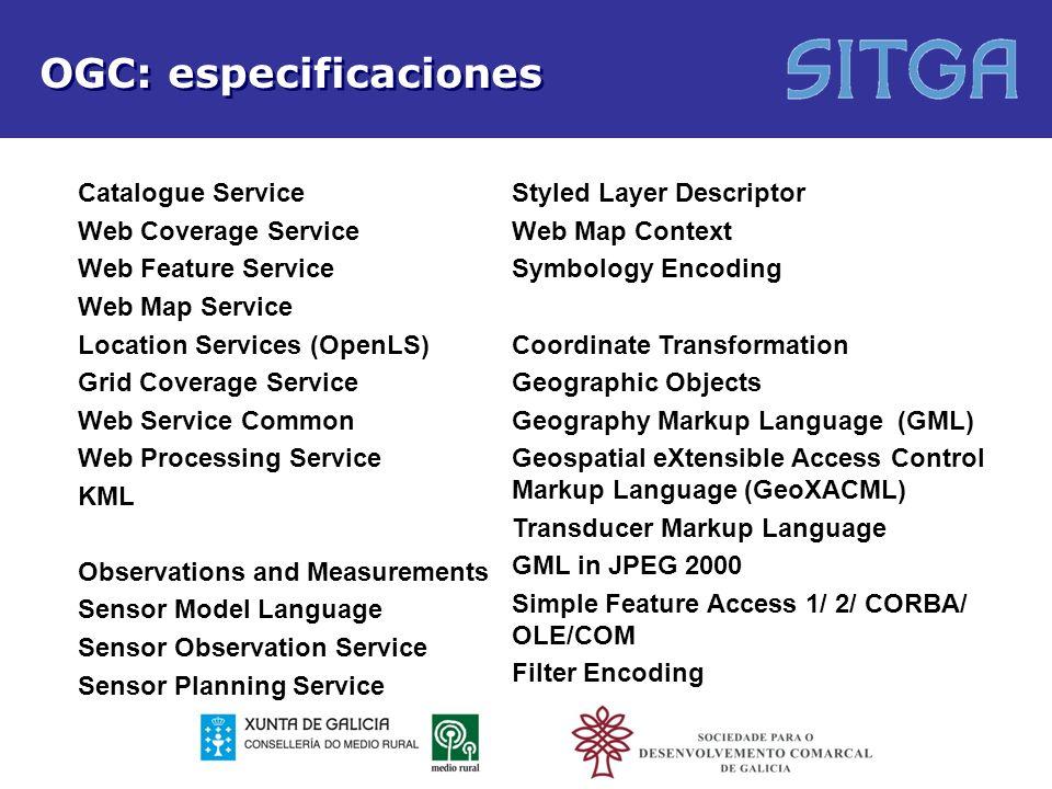OGC: especificaciones