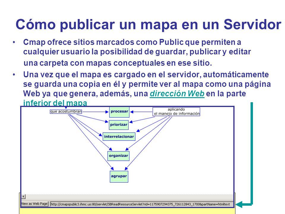 Cómo publicar un mapa en un Servidor