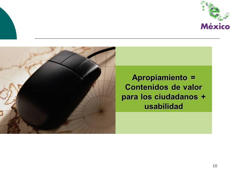 Apropiamiento = Contenidos de valor para los ciudadanos + usabilidad