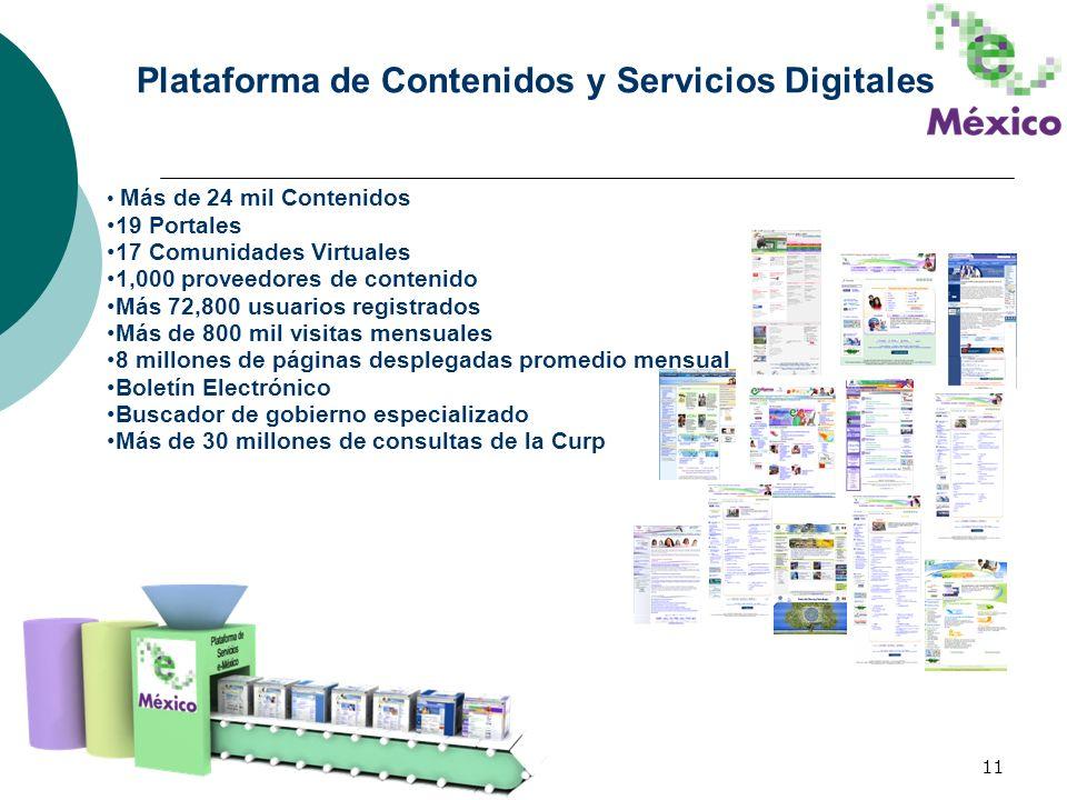 Plataforma de Contenidos y Servicios Digitales