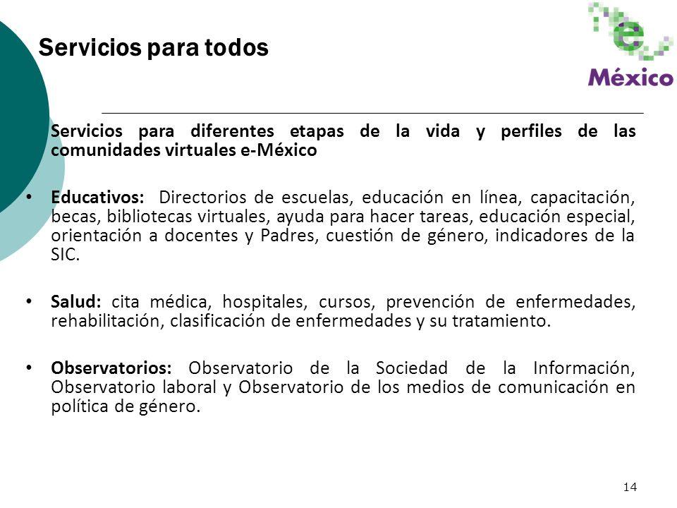 Servicios para todos Servicios para diferentes etapas de la vida y perfiles de las comunidades virtuales e-México.