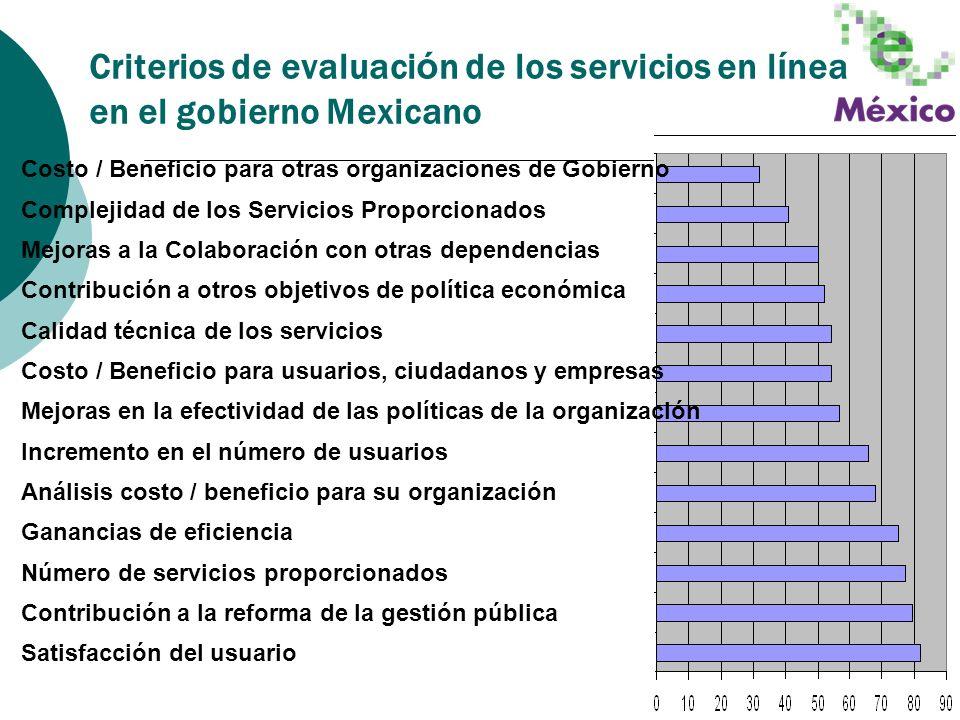 Criterios de evaluación de los servicios en línea en el gobierno Mexicano