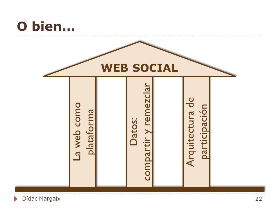 O bien… WEB SOCIAL Datos: compartir y remezclar