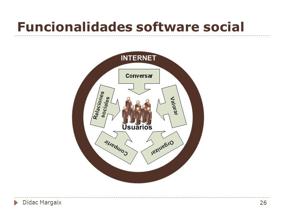 Funcionalidades software social