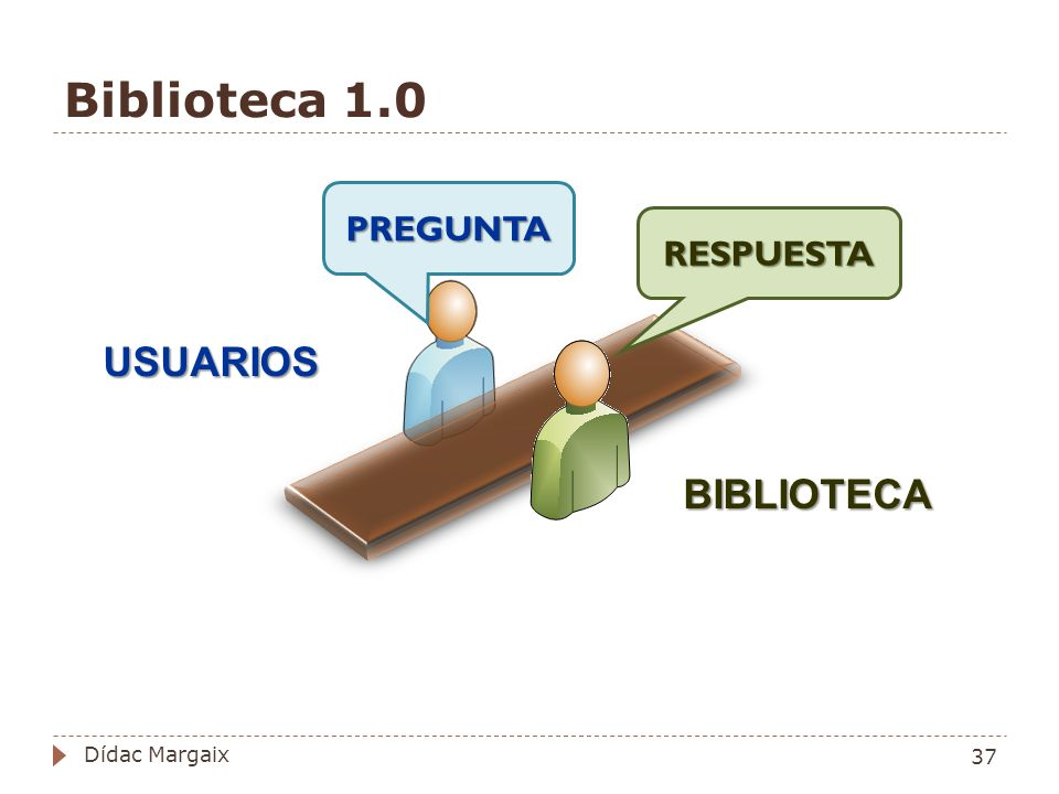 Biblioteca 1.0 PREGUNTA RESPUESTA USUARIOS BIBLIOTECA Dídac Margaix