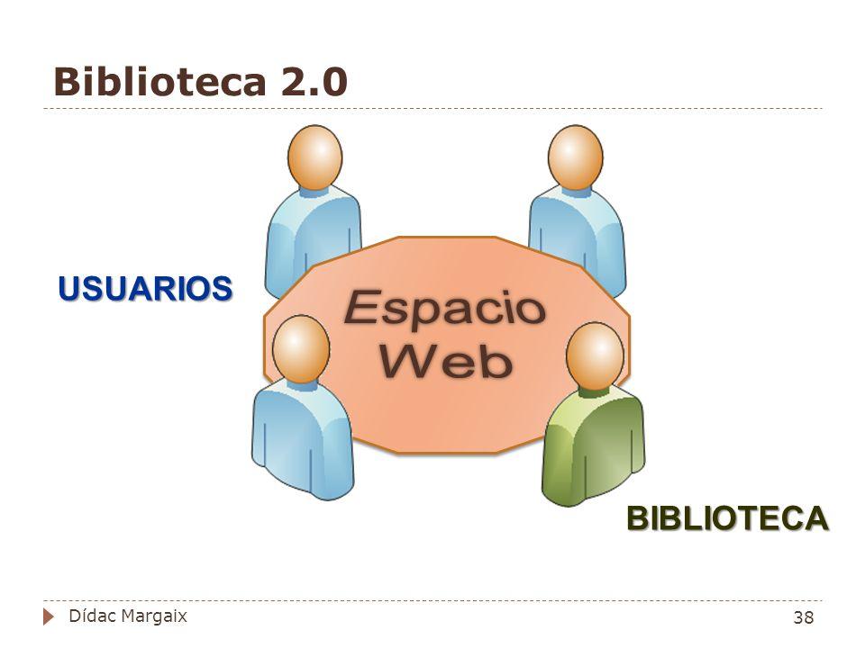 Biblioteca 2.0 USUARIOS Espacio Web BIBLIOTECA Dídac Margaix