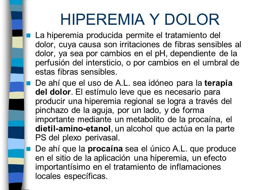 HIPEREMIA Y DOLOR