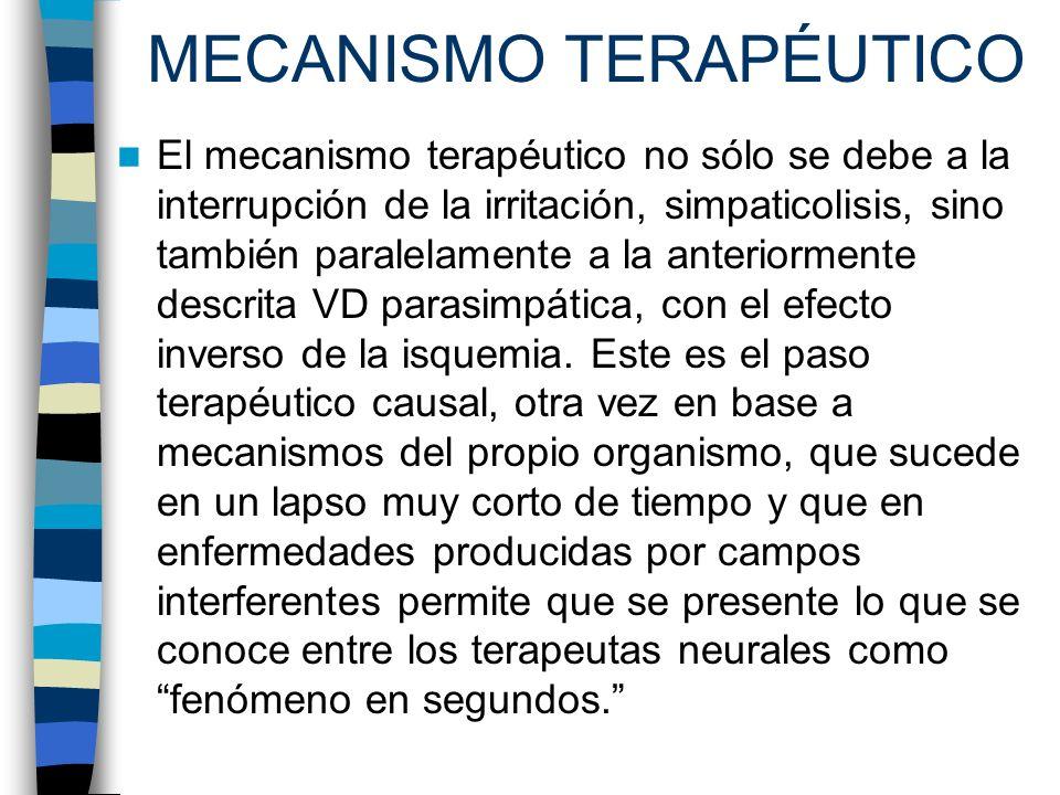 MECANISMO TERAPÉUTICO