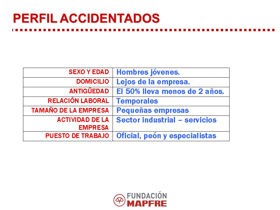 PERFIL ACCIDENTADOS
