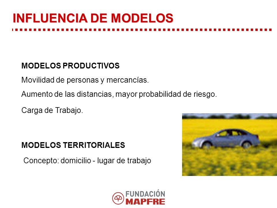 INFLUENCIA DE MODELOS MODELOS PRODUCTIVOS