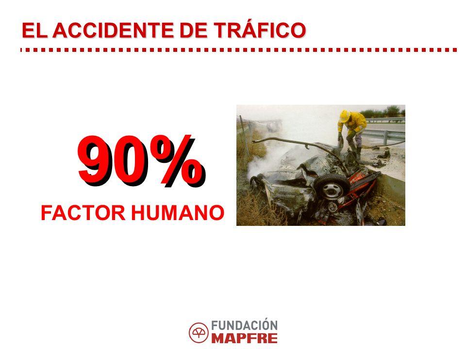 EL ACCIDENTE DE TRÁFICO