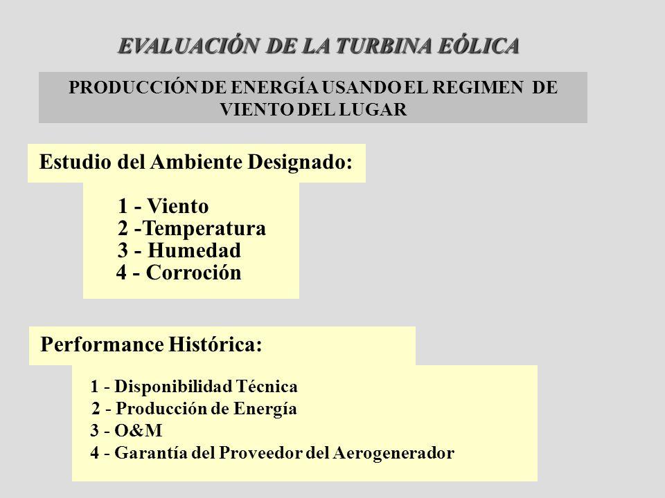 PRODUCCIÓN DE ENERGÍA USANDO EL REGIMEN DE VIENTO DEL LUGAR