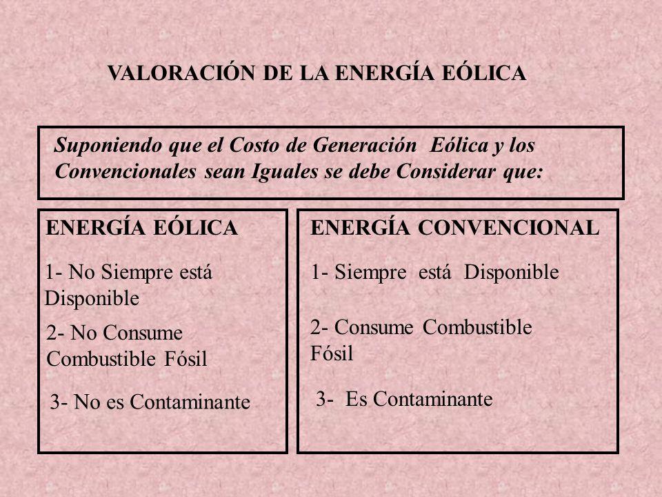 VALORACIÓN DE LA ENERGÍA EÓLICA