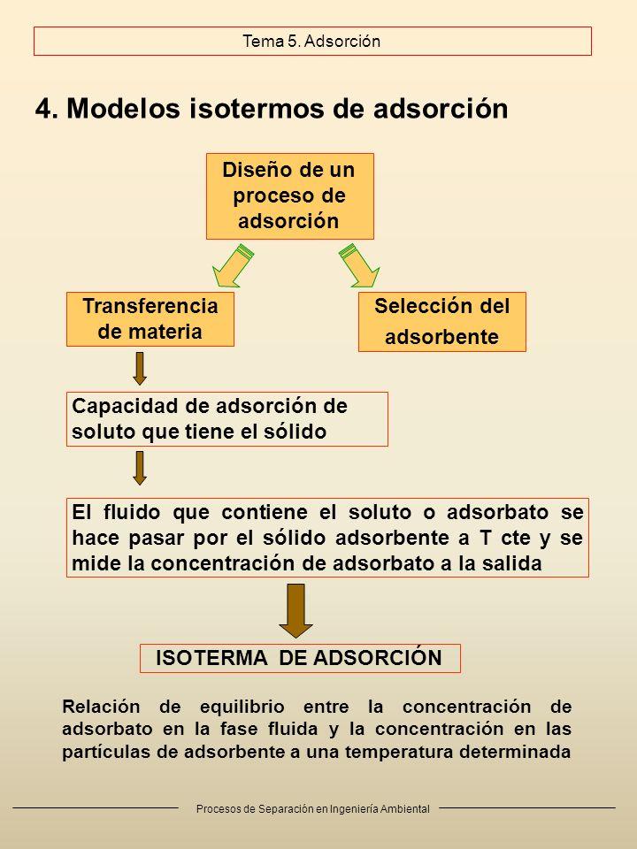 Diseño de un proceso de adsorción