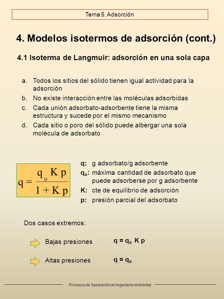 K p q q = 1 + K p 4. Modelos isotermos de adsorción (cont.)