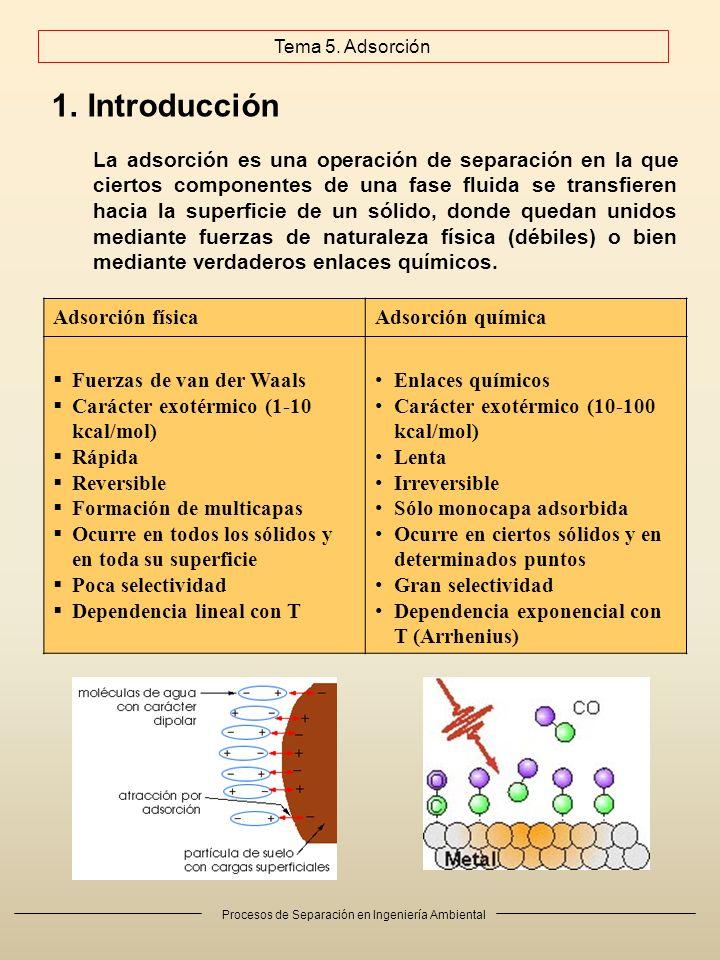 Tema 5. Adsorción Introducción.