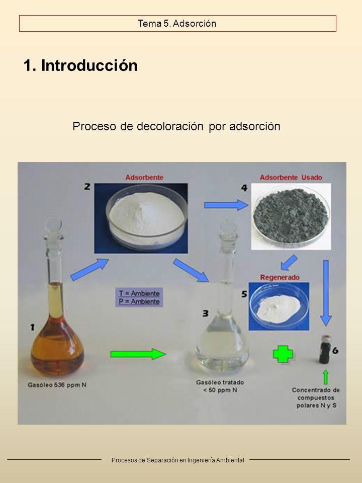 Introducción Proceso de decoloración por adsorción Tema 5. Adsorción