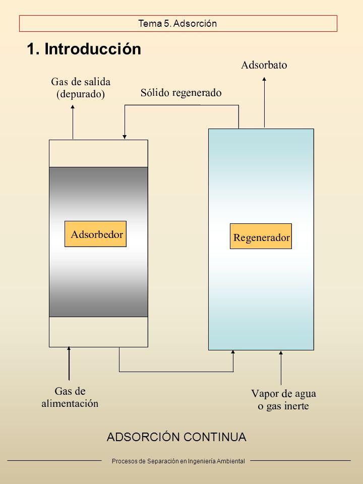 Introducción ADSORCIÓN CONTINUA Tema 5. Adsorción