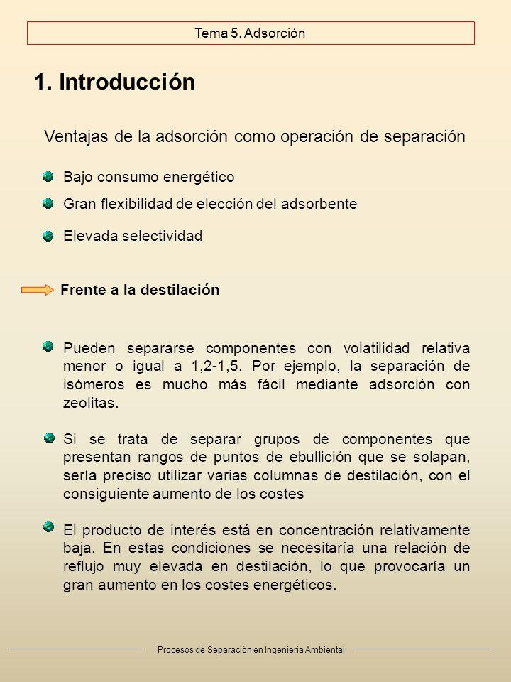 Introducción Ventajas de la adsorción como operación de separación