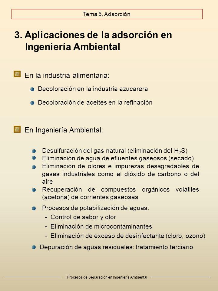 3. Aplicaciones de la adsorción en Ingeniería Ambiental