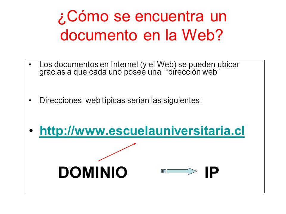 ¿Cómo se encuentra un documento en la Web