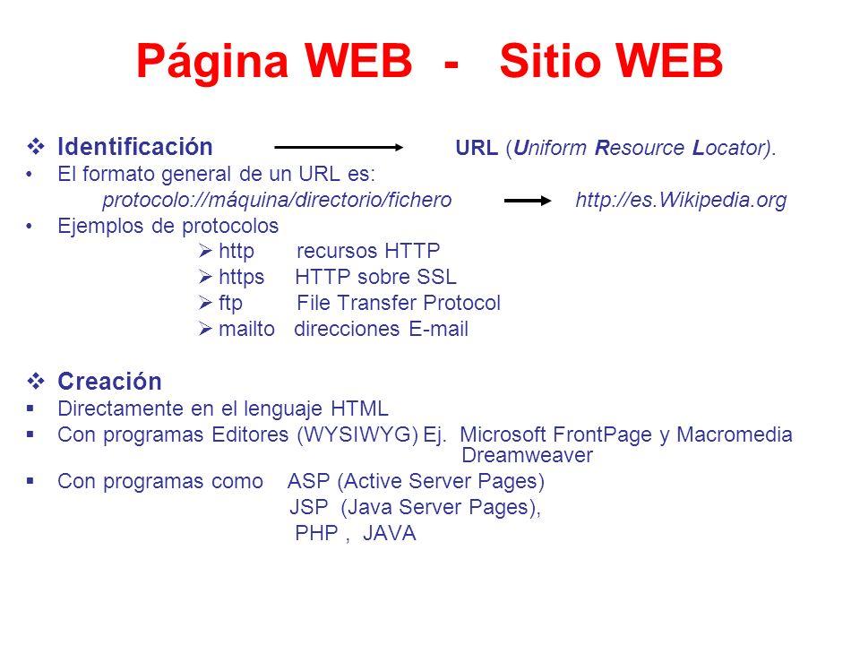 protocolo://máquina/directorio/fichero http://es.Wikipedia.org