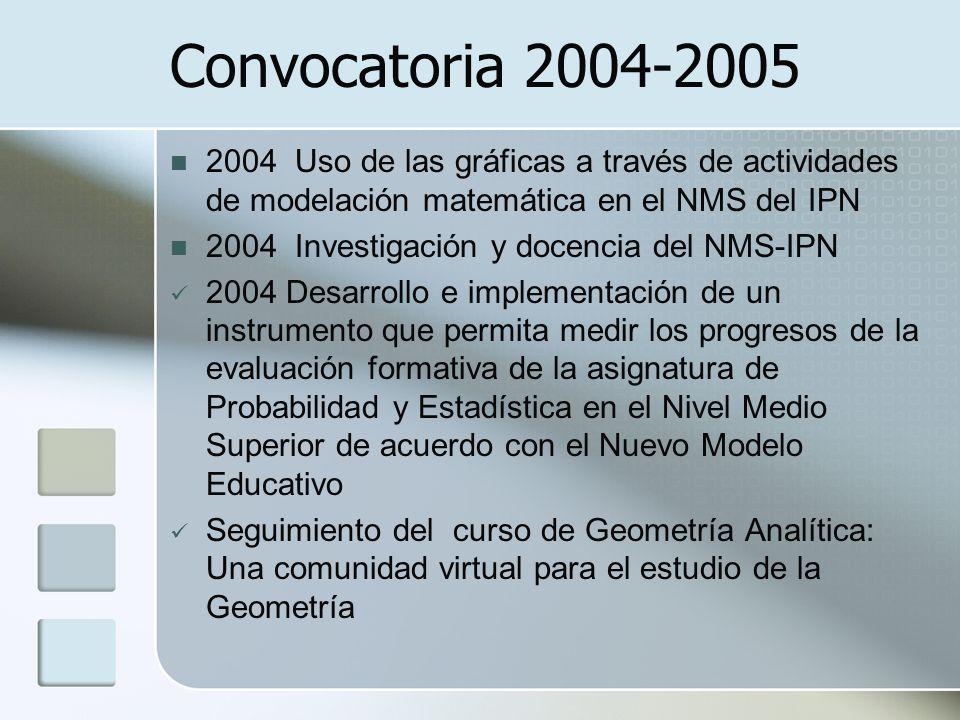 Convocatoria 2004-2005 2004 Uso de las gráficas a través de actividades de modelación matemática en el NMS del IPN.