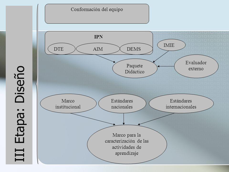 III Etapa: Diseño Conformación del equipo IPN IMIE DTE AIM DEMS