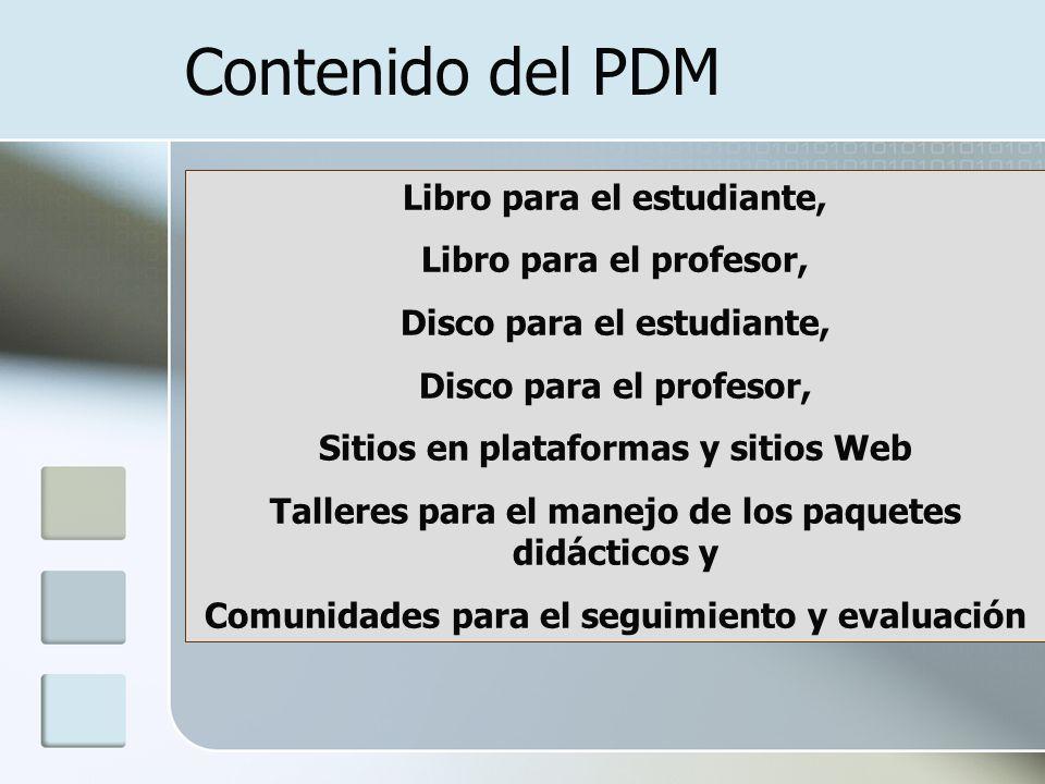 Contenido del PDM Libro para el estudiante, Libro para el profesor,