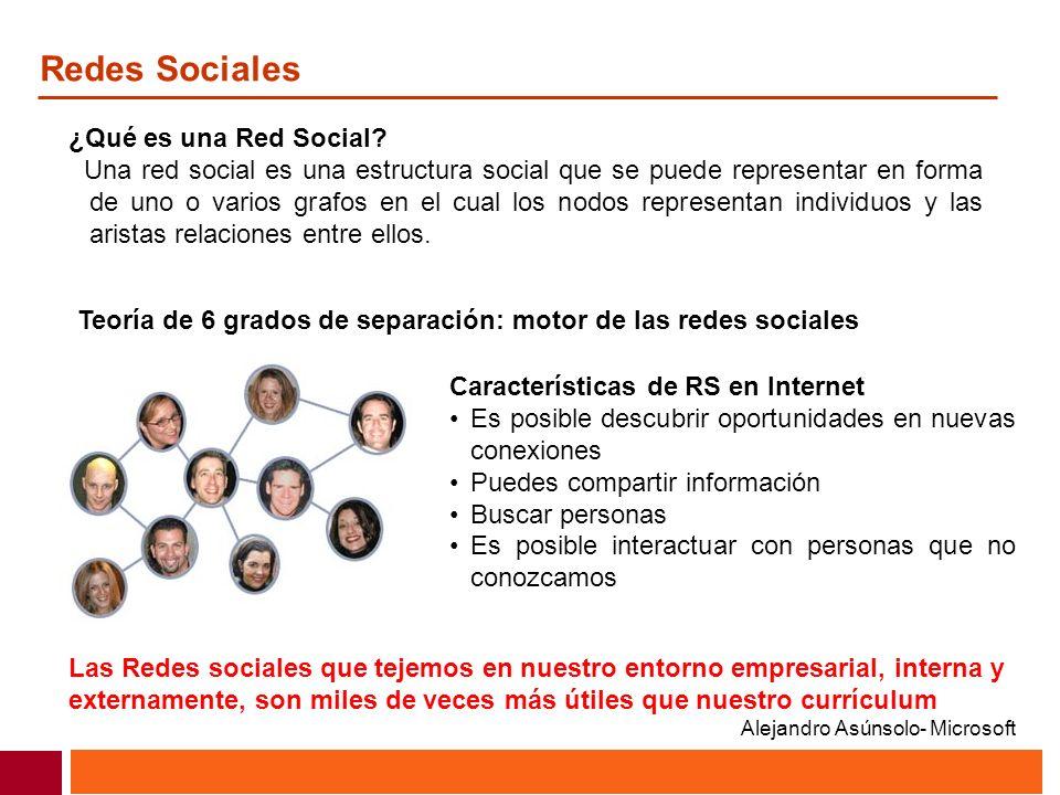 Redes Sociales ¿Qué es una Red Social