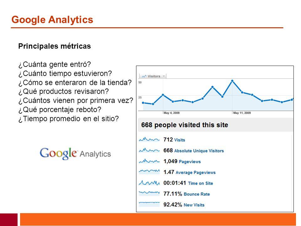 Google Analytics Principales métricas ¿Cuánta gente entró