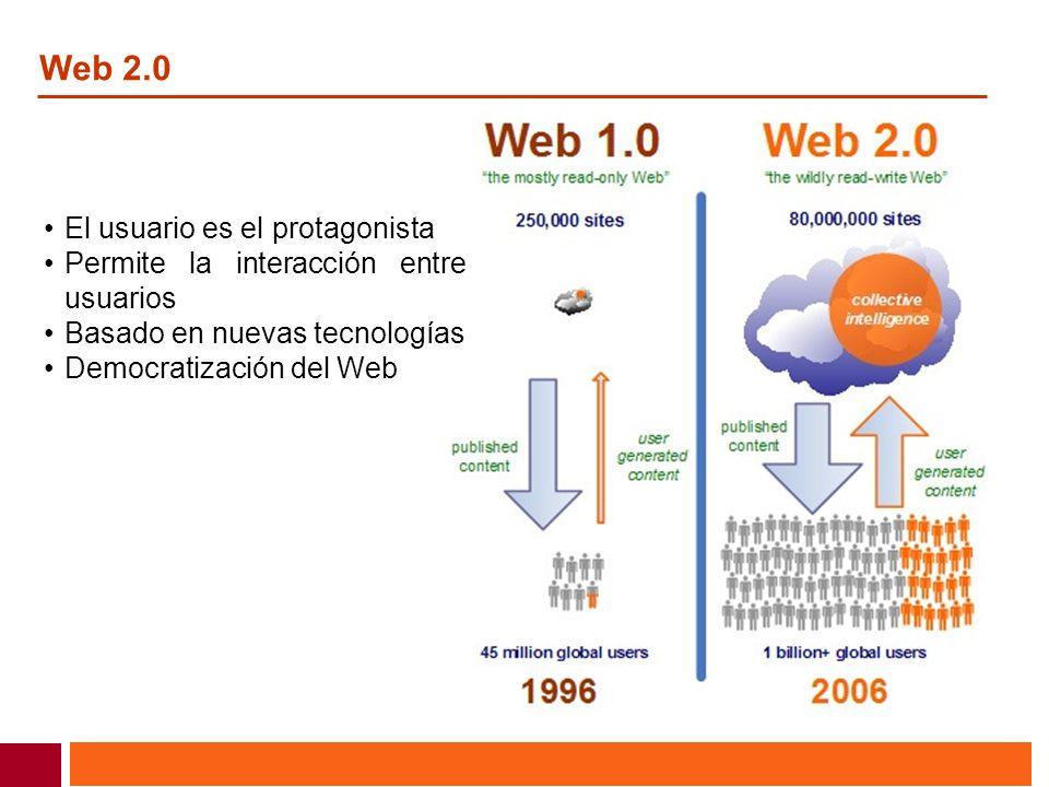 Web 2.0 El usuario es el protagonista