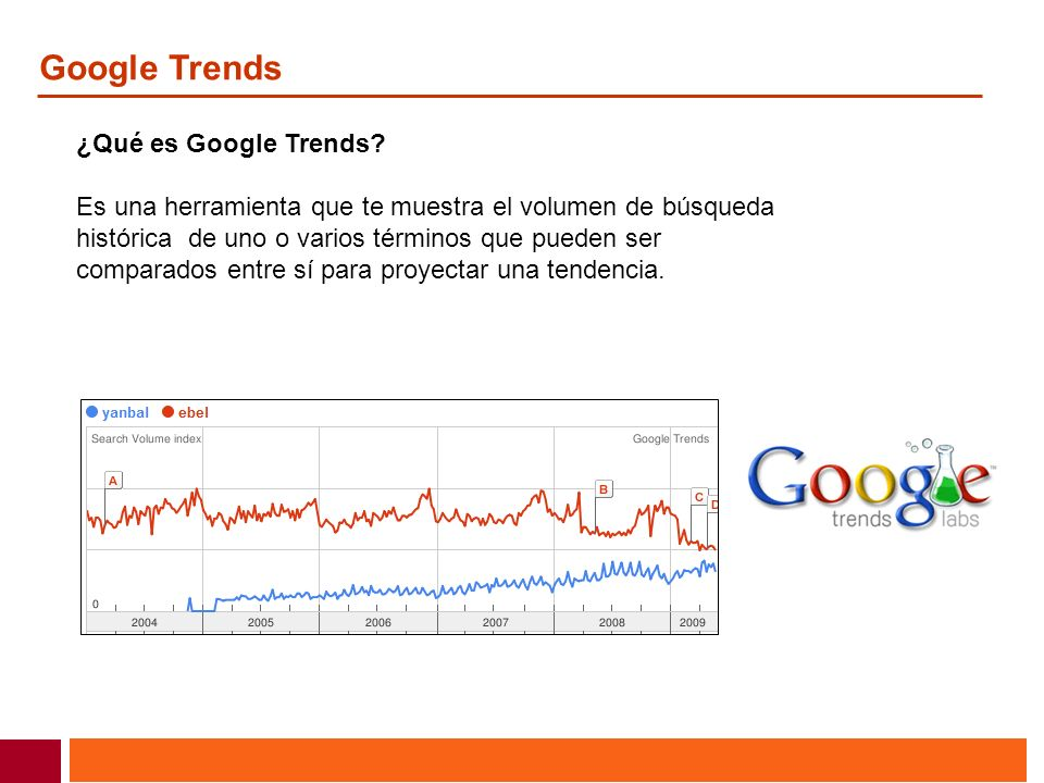 Google Trends ¿Qué es Google Trends