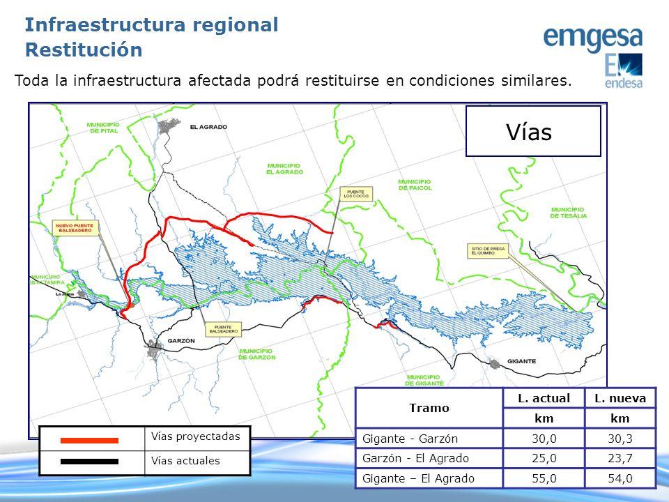 Vías Infraestructura regional Restitución