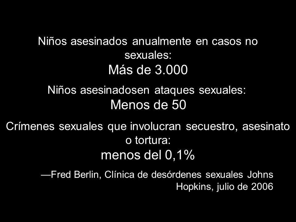 Más de 3.000 Niños asesinados anualmente en casos no sexuales: