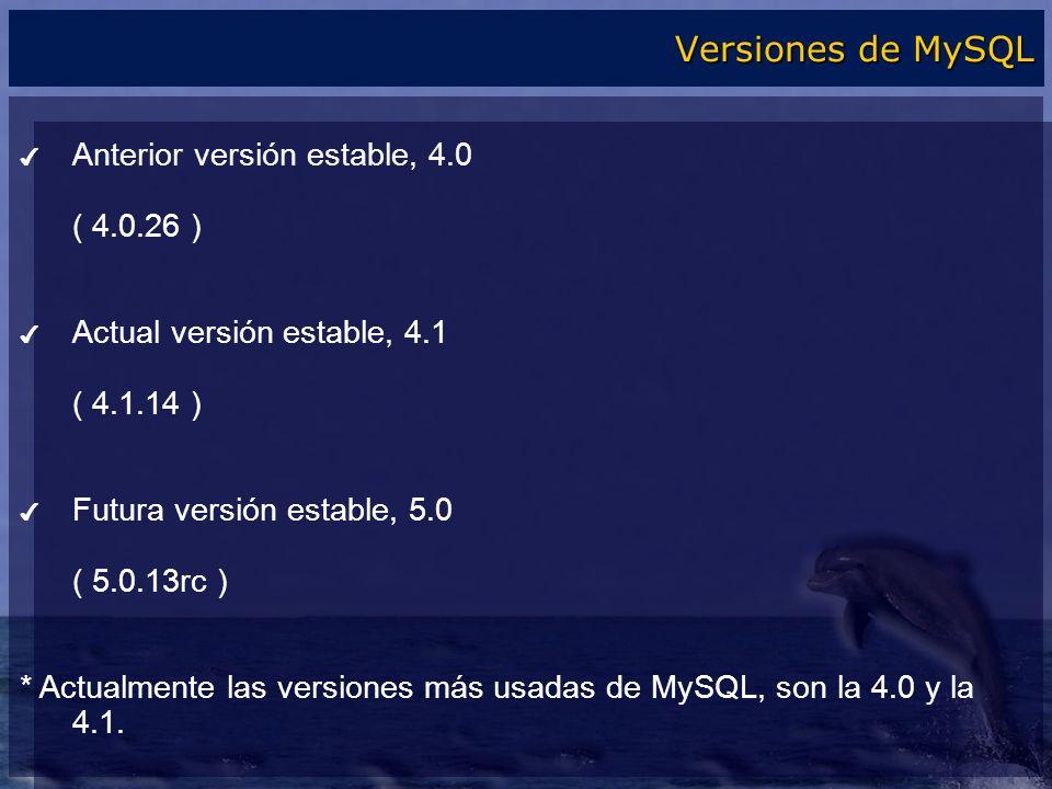 Versiones de MySQL Anterior versión estable, 4.0 ( 4.0.26 )