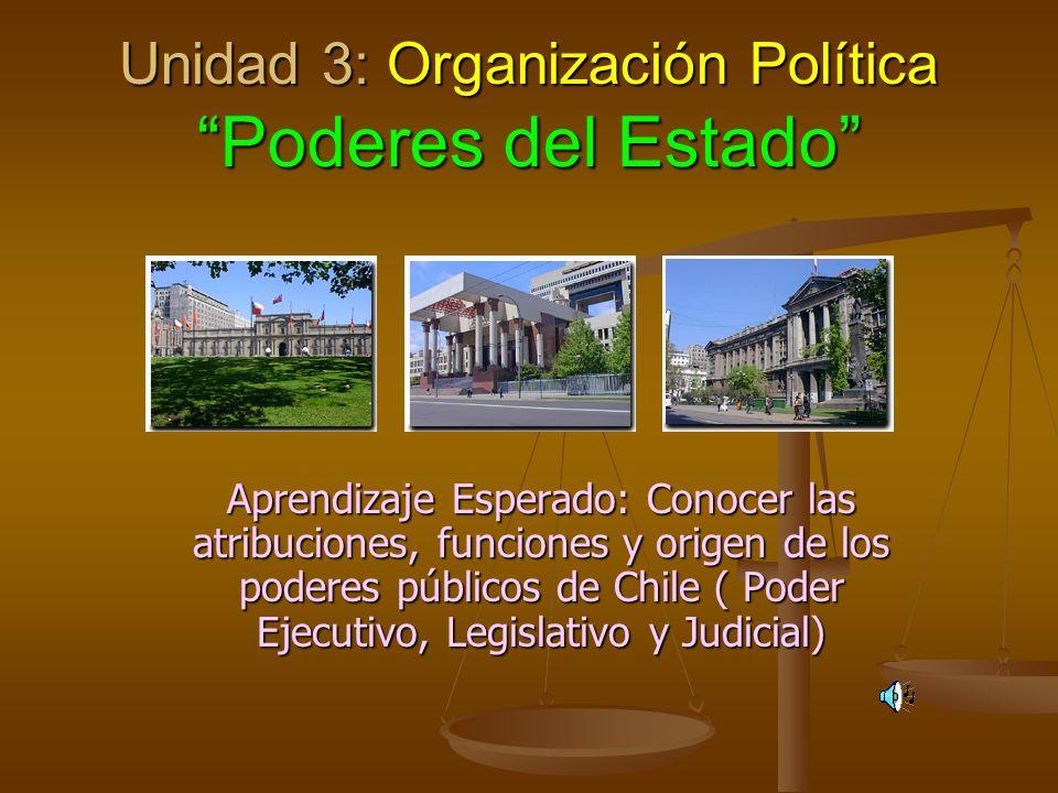 Unidad 3: Organización Política Poderes del Estado
