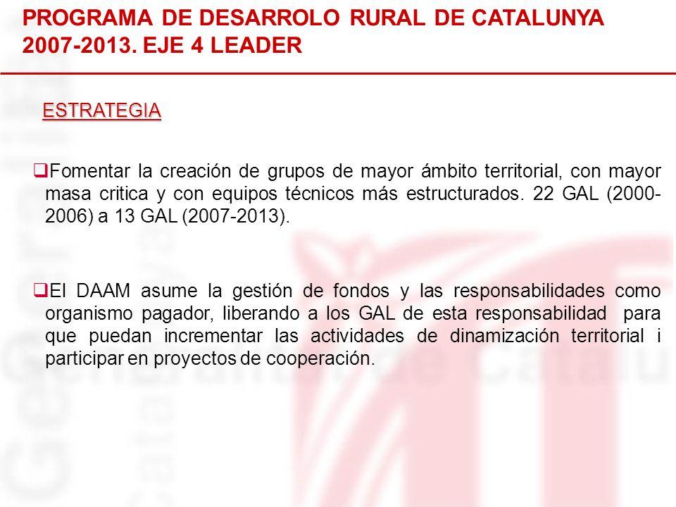 PROGRAMA DE DESARROLO RURAL DE CATALUNYA 2007-2013. EJE 4 LEADER