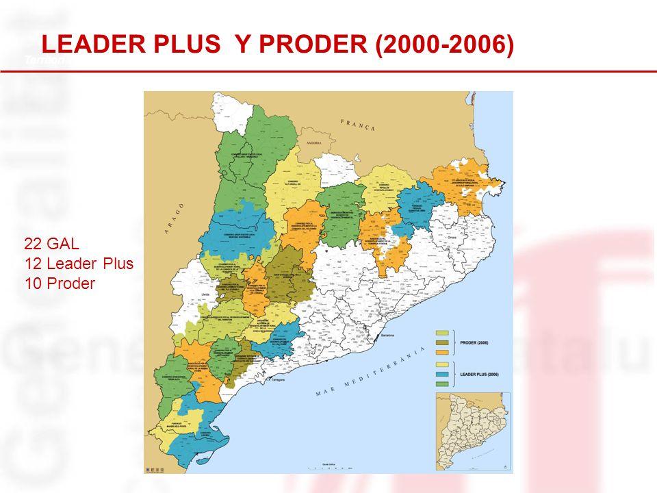 LEADER PLUS Y PRODER (2000-2006)